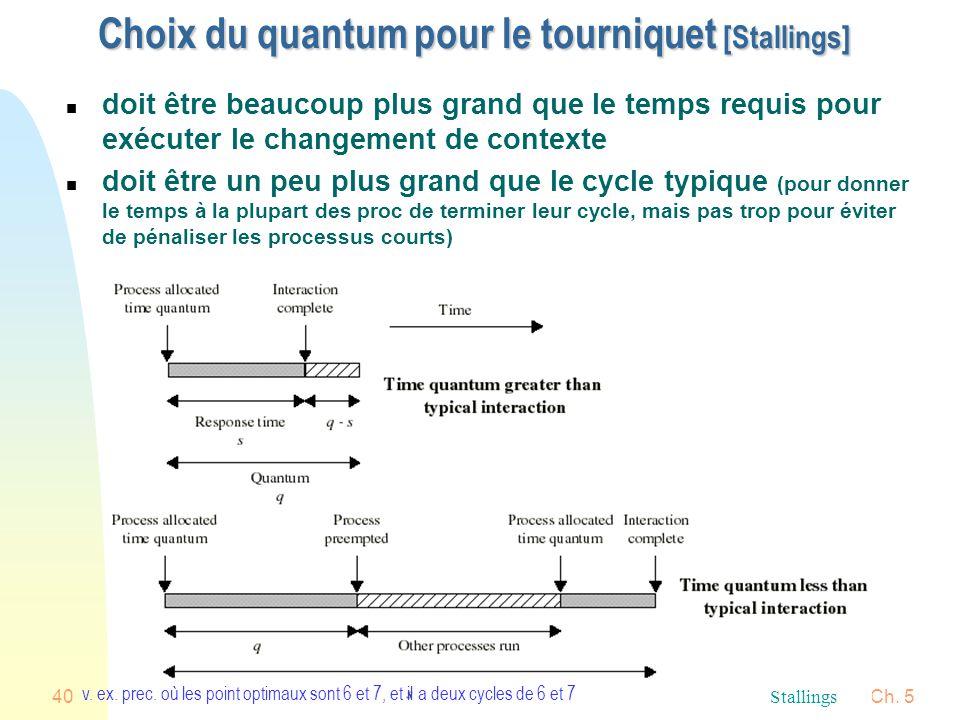 Choix du quantum pour le tourniquet [Stallings]